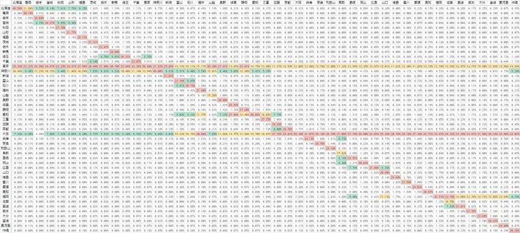 2019年のいこーよの都道府県別アクセス数(セッション数)と在住地域別の閲覧率