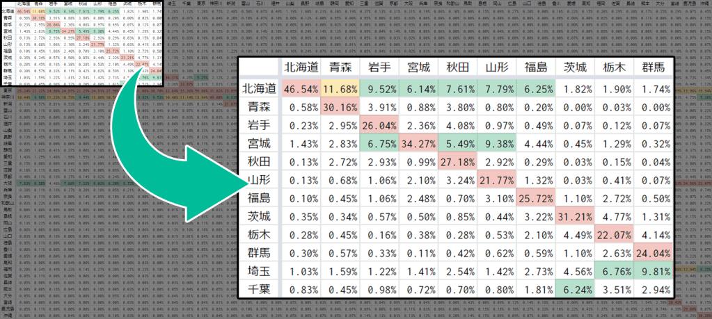 2019年のいこーよの都道府県別アクセス数(セッション数)と在住地域別の閲覧率の一部拡大