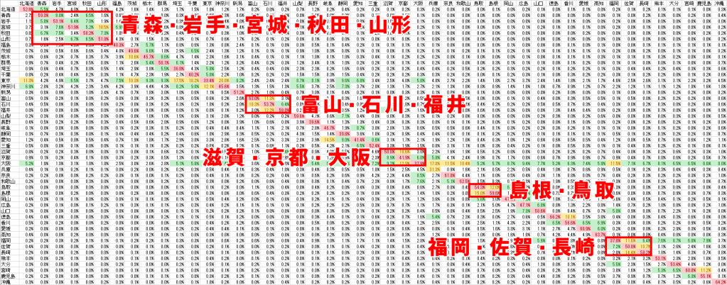 近隣県からの閲覧状況について(人口比率排除)のグラフ